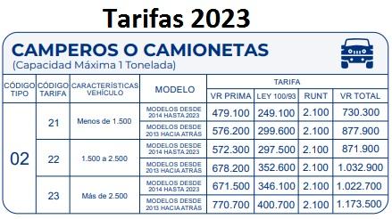 soat 2017 Camperos y camionetas Colombia