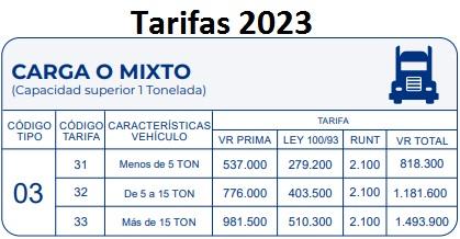 soat 2017 Vehículos de carga o mixto Colombia