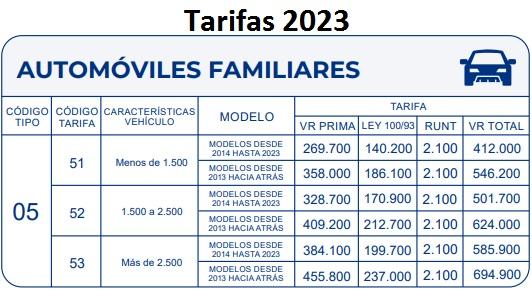 soat 2017 Autos familiares Colombia