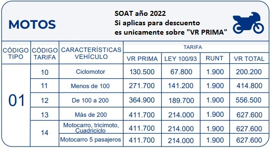soat 2018 motos Colombia