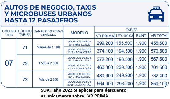 soat 2017 Taxis y Microbuses Urbanos Colombia