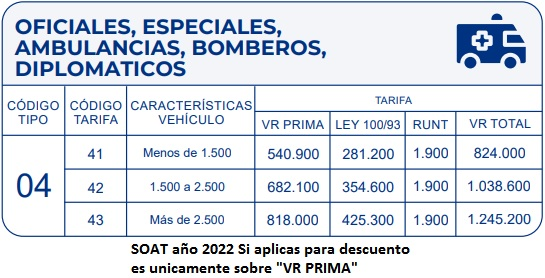 soat 2016 oficiales especiales ambulancias Colombia