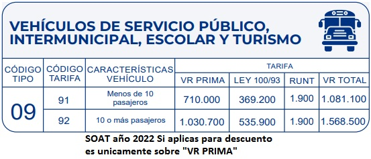 soat 2017 Vehículo de servicio intermunicipal Colombia